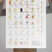 Best Showcase of Poster Designs from Professional's Portfolio