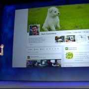 What you have Think about Facebook