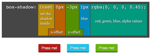 Create a Slick CSS3 Button with box Shadow
