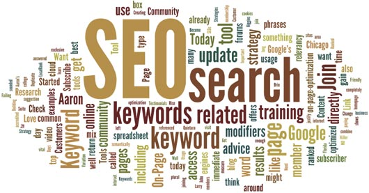 Also use the Related Keywords
