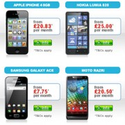 What kinds of Apps can you get for your Mobile Phone?