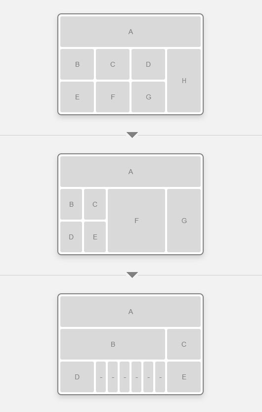 Responsive Wireframed Tool - Create Responsive Advanced Web Layouts