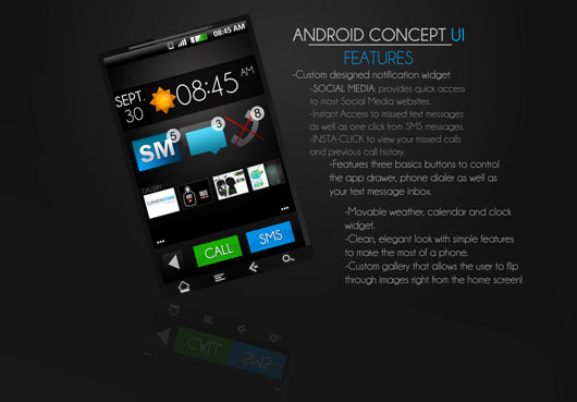 android ui model