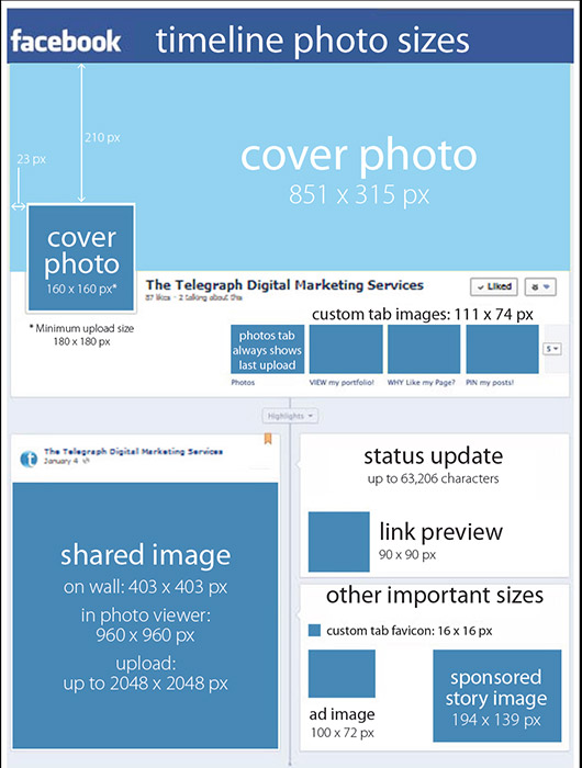 Facebook Photo Size and Page Design Cheat Sheet