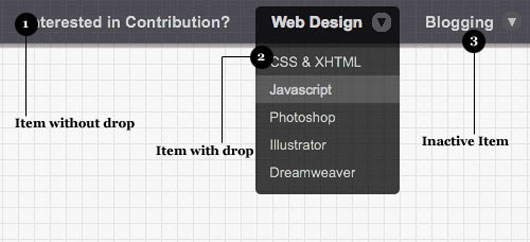 Incredible Drop Down Menu Solution With CSS Only