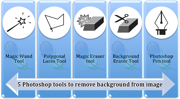 5 Photoshop Tools to Remove Background from Image