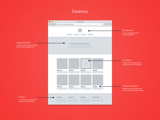Responsive Wireframe Templates