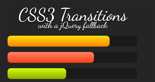 CSS3 Animation With jQuery Fallbacks