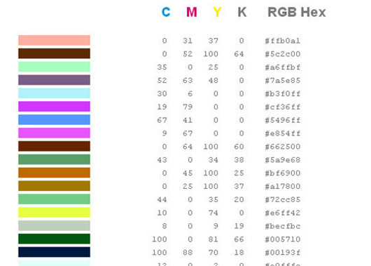 Color Codes Matching Chart HTML (CMYK, RGB Hex)