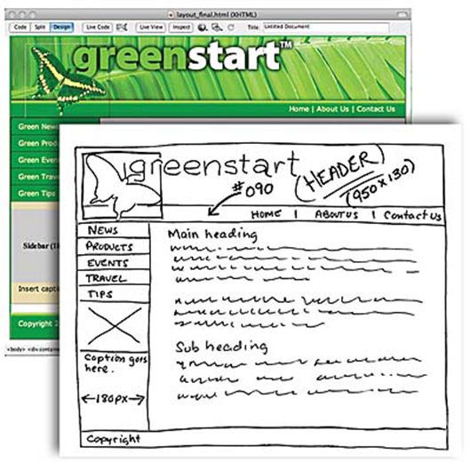 Creating a Page Layout with Adobe Dreamweaver CS6
