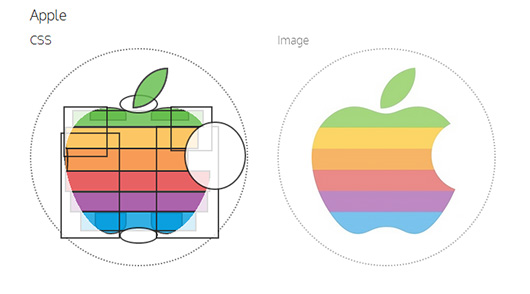 Logos In Pure CSS