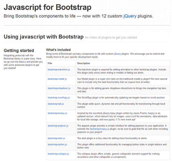 Javascript for Bootstrap