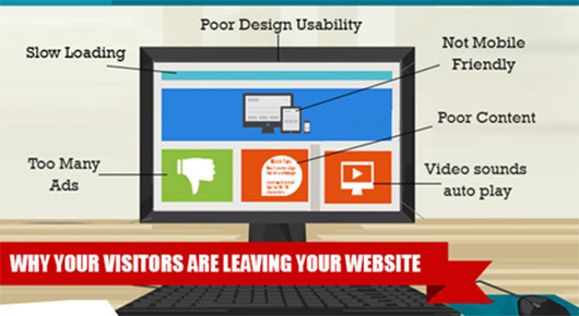 why your visitors are leaving your website