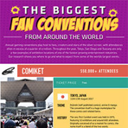 The Worlds Biggest Fan Conventions
