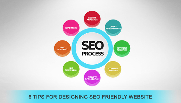 SEO friendly features