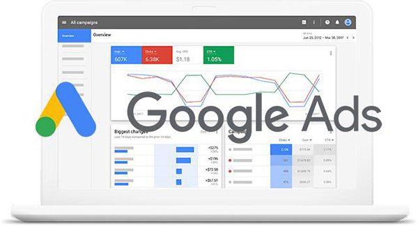 An AdWords management agent can make or break your business. Here's how.